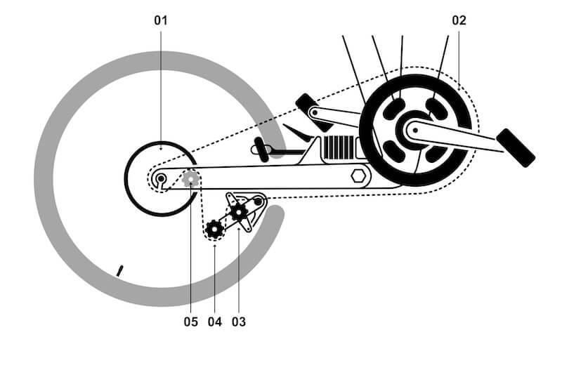 FLIT-16 drive chain