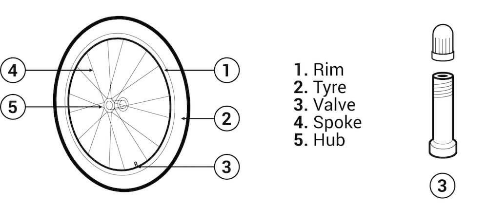 FLIT-16 tyres